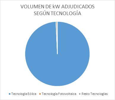 Grafico_0